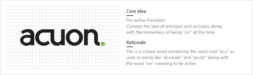 Core Idea -  Pro-active Precision: Conveys the idea of precision and accuracy along with the immediacy of being on all the time. Rationale - This is a coined word combining the word root acu as used in words like accurate and acute along with the word on meaning to be active.